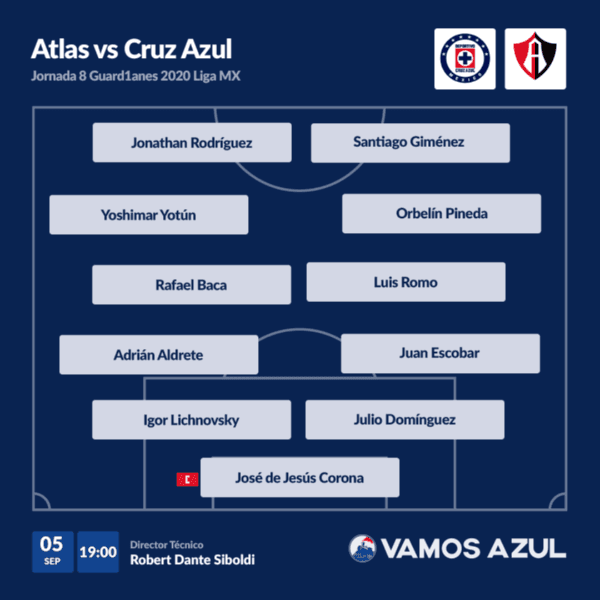 XI confirmado Cruz Azul vs Atlas