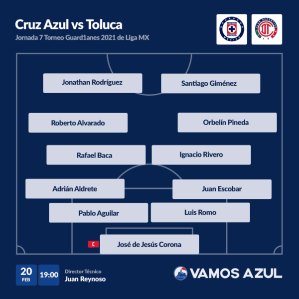 xi Cruz Azul vs toluca 2021