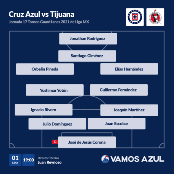XI Cruz Azul vs Tijuana